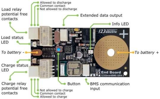 123SmartBMS gen3 - end Board